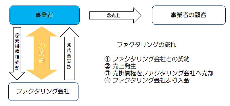 factoring1-02