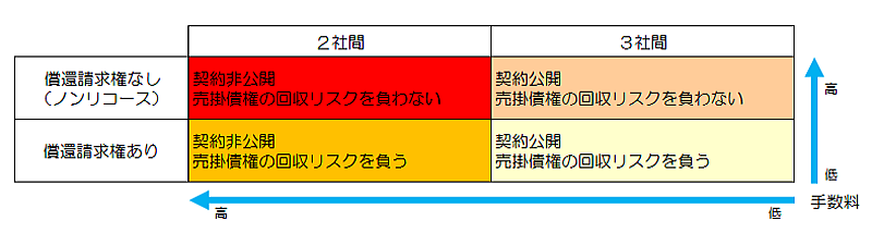 factoring1-03