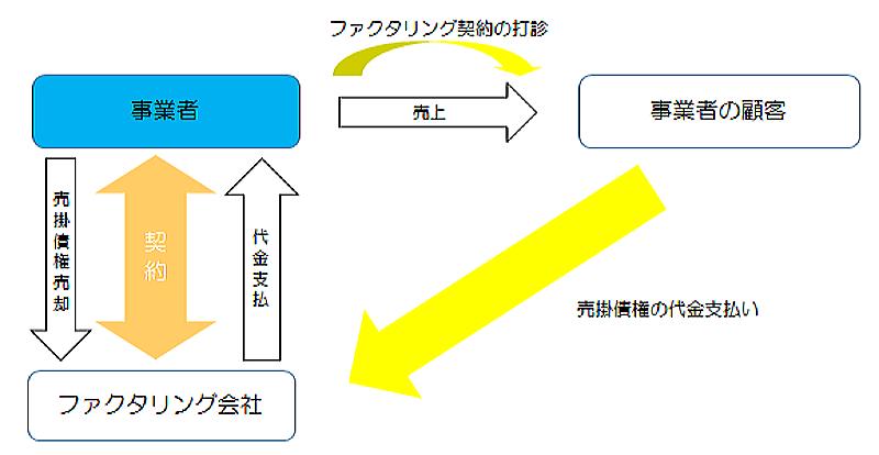 factoring1-04