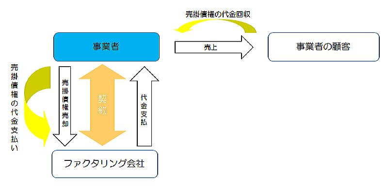 factoring1-05